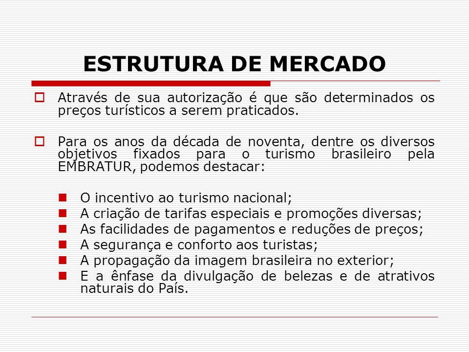 ESTRUTURA DE MERCADO Através de sua autorização é que são determinados os preços turísticos a serem praticados. Para os anos da década de noventa, den