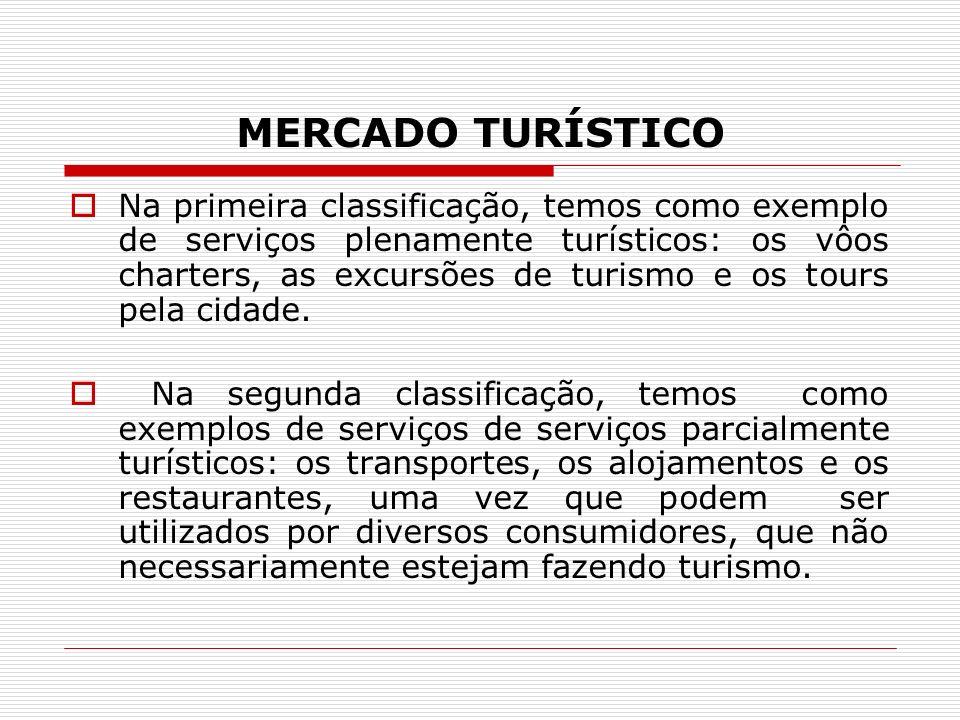 MERCADO TURÍSTICO Na primeira classificação, temos como exemplo de serviços plenamente turísticos: os vôos charters, as excursões de turismo e os tour