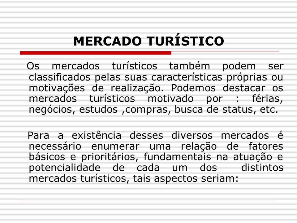 ESTRUTURA DE MERCADO As particularidades dos mercados de concorrência monopolística no turismo demonstram alguns problemas que as empresas turísticas enfrentam.