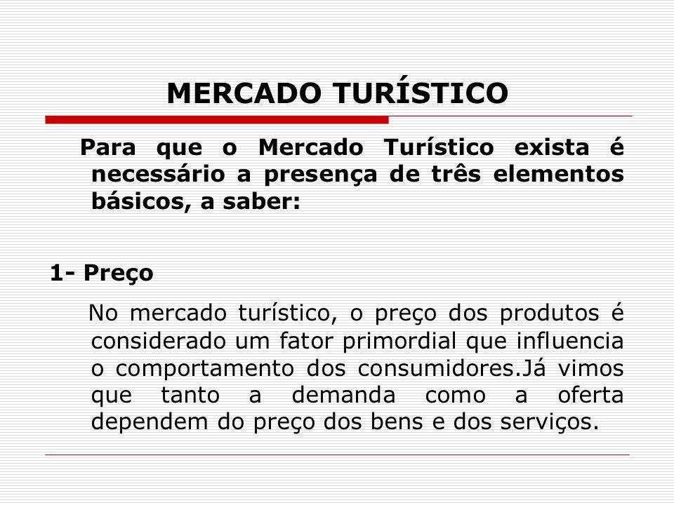 MERCADO TURÍSTICO Para que o Mercado Turístico exista é necessário a presença de três elementos básicos, a saber: 1- Preço No mercado turístico, o preço dos produtos é considerado um fator primordial que influencia o comportamento dos consumidores.Já vimos que tanto a demanda como a oferta dependem do preço dos bens e dos serviços.