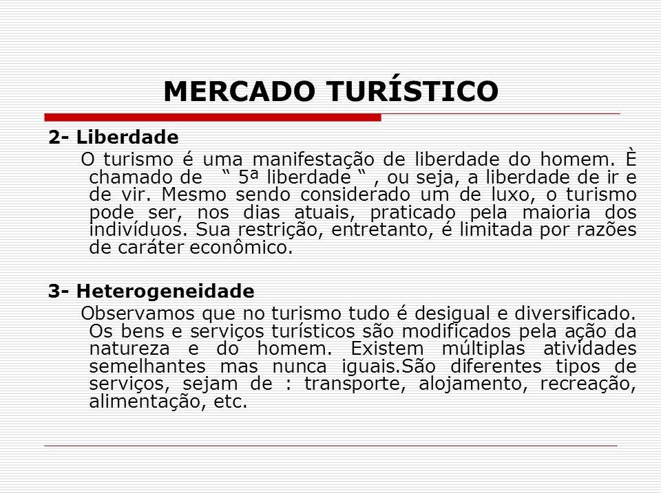 MERCADO TURÍSTICO 2- Liberdade O turismo é uma manifestação de liberdade do homem. È chamado de 5ª liberdade, ou seja, a liberdade de ir e de vir. Mes