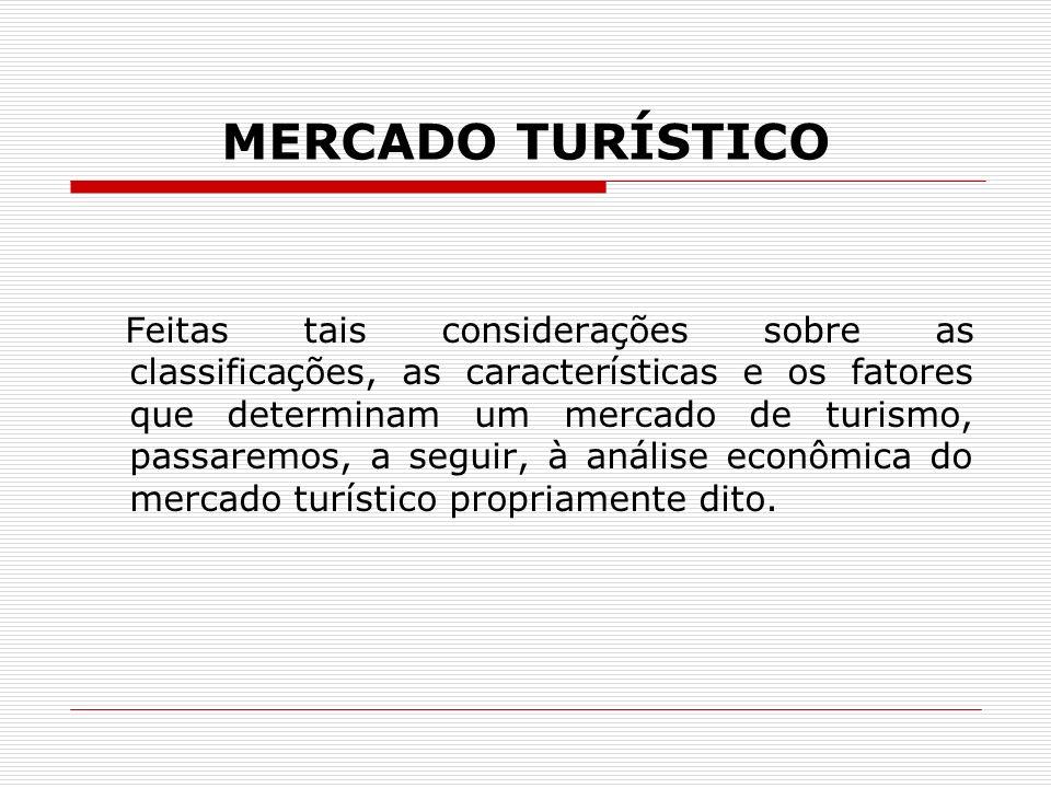 MERCADO TURÍSTICO Feitas tais considerações sobre as classificações, as características e os fatores que determinam um mercado de turismo, passaremos,