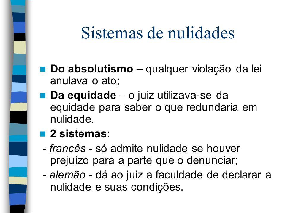 Sistemas de nulidades Do absolutismo – qualquer violação da lei anulava o ato; Da equidade – o juiz utilizava-se da equidade para saber o que redundar