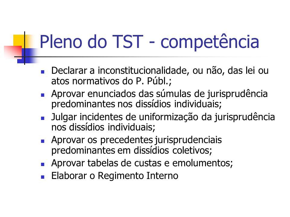 Pleno do TST - competência Declarar a inconstitucionalidade, ou não, das lei ou atos normativos do P. Públ.; Aprovar enunciados das súmulas de jurispr
