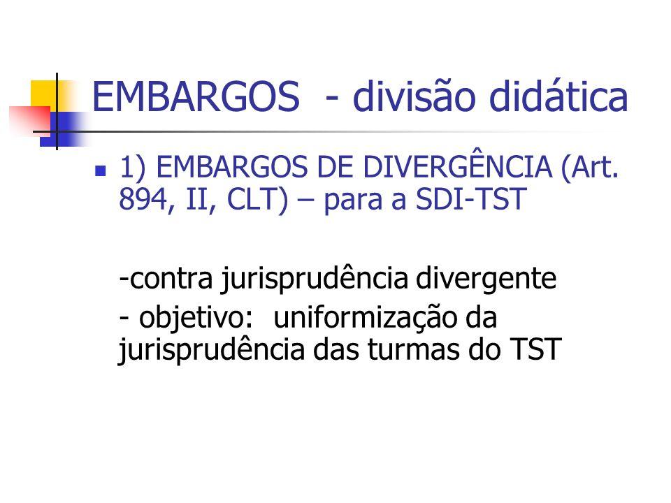 EMBARGOS - divisão didática 1) EMBARGOS DE DIVERGÊNCIA (Art. 894, II, CLT) – para a SDI-TST -contra jurisprudência divergente - objetivo: uniformizaçã