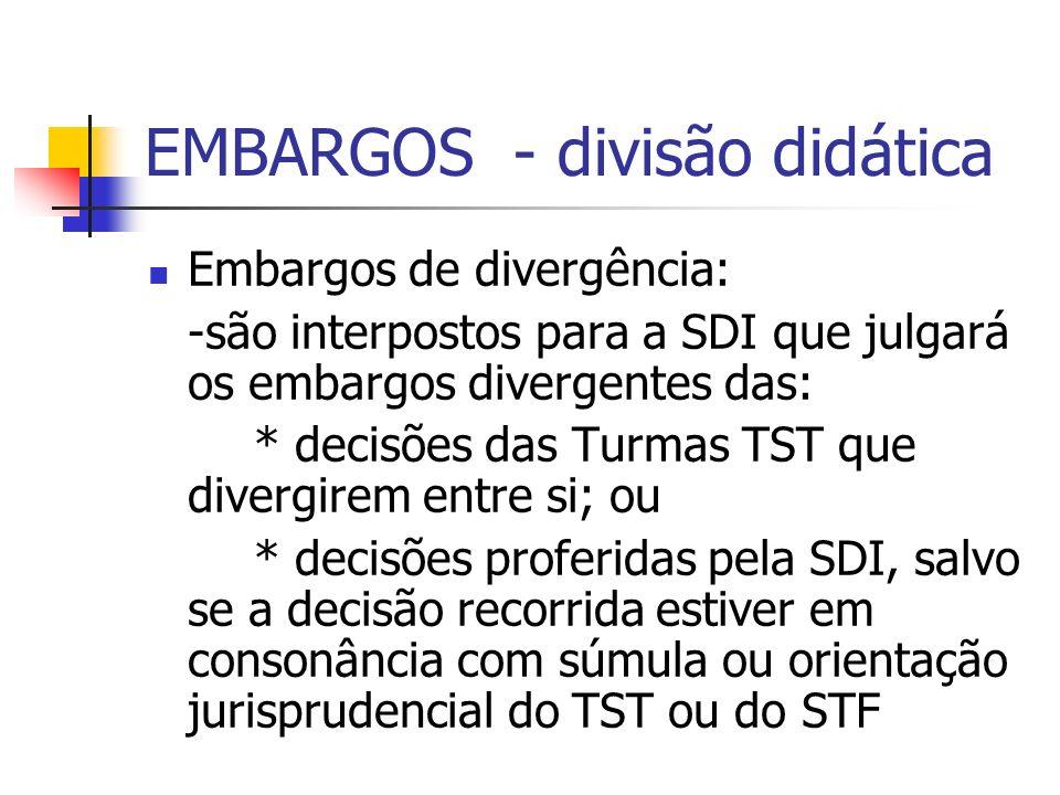 EMBARGOS - divisão didática Embargos de divergência: -são interpostos para a SDI que julgará os embargos divergentes das: * decisões das Turmas TST que divergirem entre si; ou * decisões proferidas pela SDI, salvo se a decisão recorrida estiver em consonância com súmula ou orientação jurisprudencial do TST ou do STF