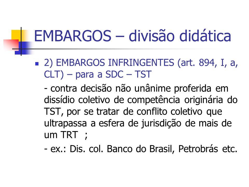 EMBARGOS – divisão didática 2) EMBARGOS INFRINGENTES (art. 894, I, a, CLT) – para a SDC – TST - contra decisão não unânime proferida em dissídio colet