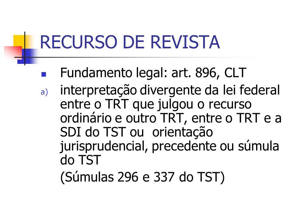 RECURSO DE REVISTA Fundamento legal: art. 896, CLT a) interpretação divergente da lei federal entre o TRT que julgou o recurso ordinário e outro TRT,