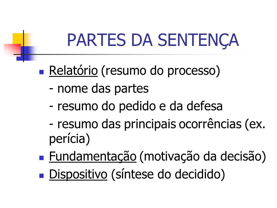 PARTES DA SENTENÇA Relatório (resumo do processo) - nome das partes - resumo do pedido e da defesa - resumo das principais ocorrências (ex. perícia) F