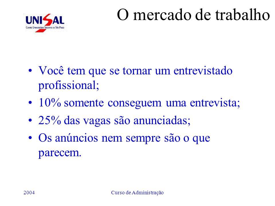 2004Curso de Administração Carta de Apresentação Respondo ao anúncio veiculado pelo jornal Folha de São Paulo solicitando um comprador.