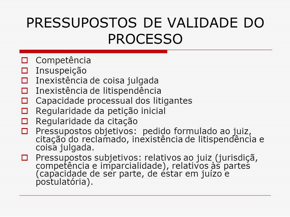PRESSUPOSTOS DE VALIDADE DO PROCESSO Competência Insuspeição Inexistência de coisa julgada Inexistência de litispendência Capacidade processual dos li