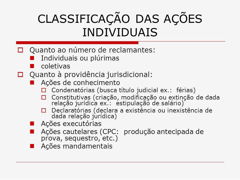 CLASSIFICAÇÃO DAS AÇÕES INDIVIDUAIS Quanto ao número de reclamantes: Individuais ou plúrimas coletivas Quanto à providência jurisdicional: Ações de co