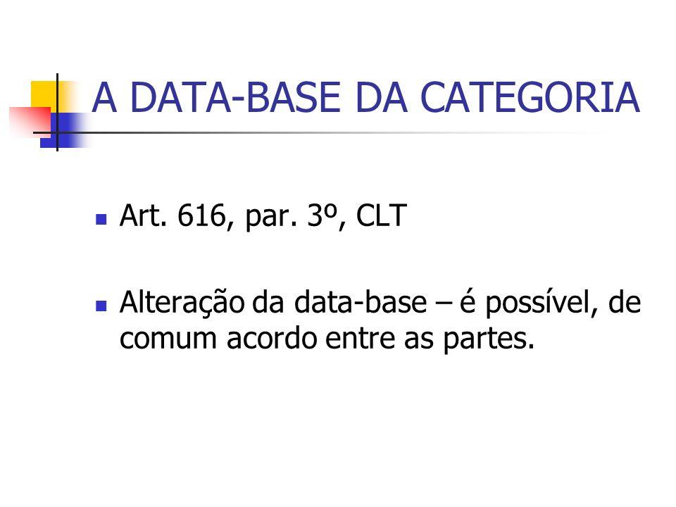 A DATA-BASE DA CATEGORIA Art. 616, par. 3º, CLT Alteração da data-base – é possível, de comum acordo entre as partes.