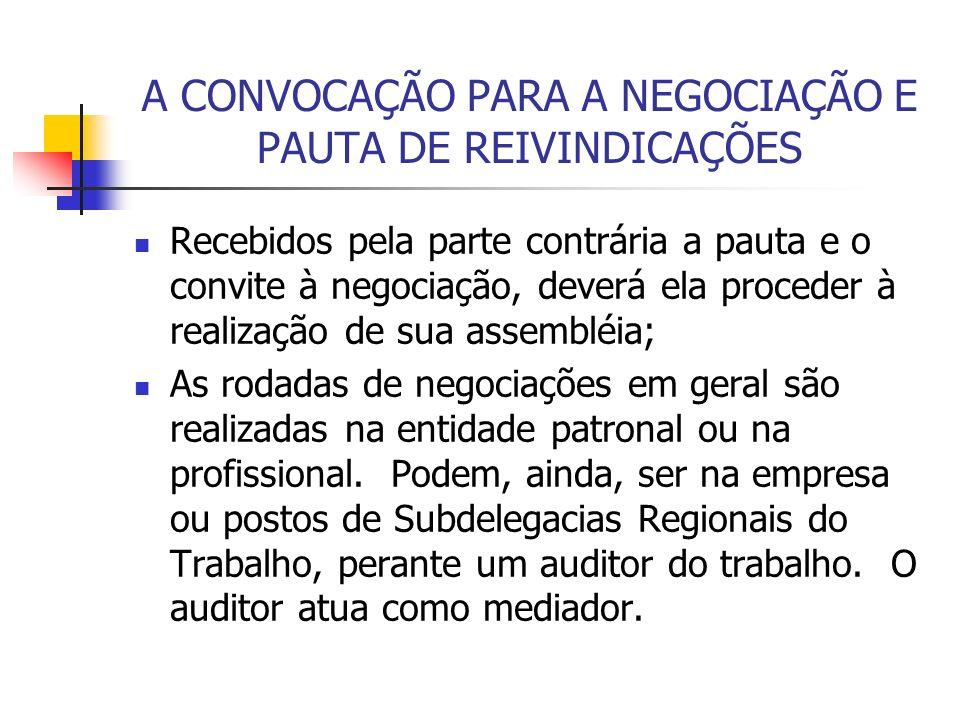 A CONVOCAÇÃO PARA A NEGOCIAÇÃO E PAUTA DE REIVINDICAÇÕES Recebidos pela parte contrária a pauta e o convite à negociação, deverá ela proceder à realiz