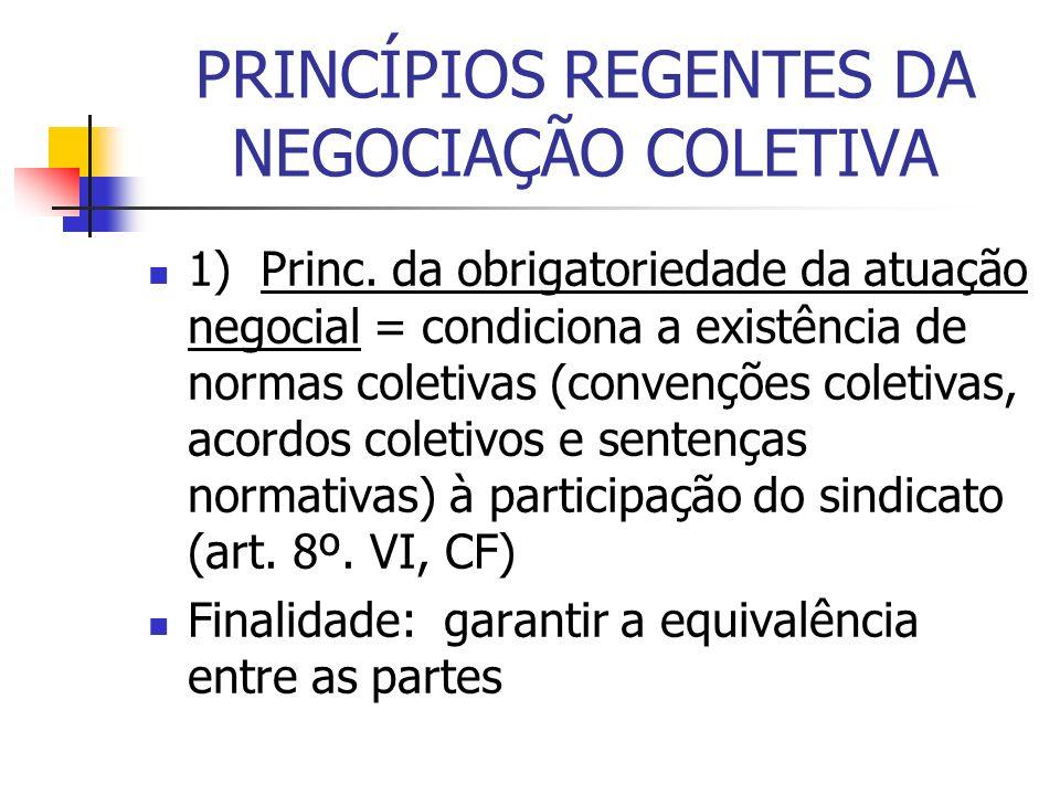 PRINCÍPIOS REGENTES DA NEGOCIAÇÃO COLETIVA 1) Princ. da obrigatoriedade da atuação negocial = condiciona a existência de normas coletivas (convenções