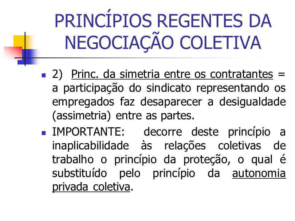 PRINCÍPIOS REGENTES DA NEGOCIAÇÃO COLETIVA 2) Princ. da simetria entre os contratantes = a participação do sindicato representando os empregados faz d