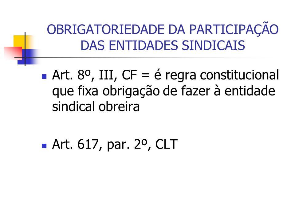 OBRIGATORIEDADE DA PARTICIPAÇÃO DAS ENTIDADES SINDICAIS Art. 8º, III, CF = é regra constitucional que fixa obrigação de fazer à entidade sindical obre