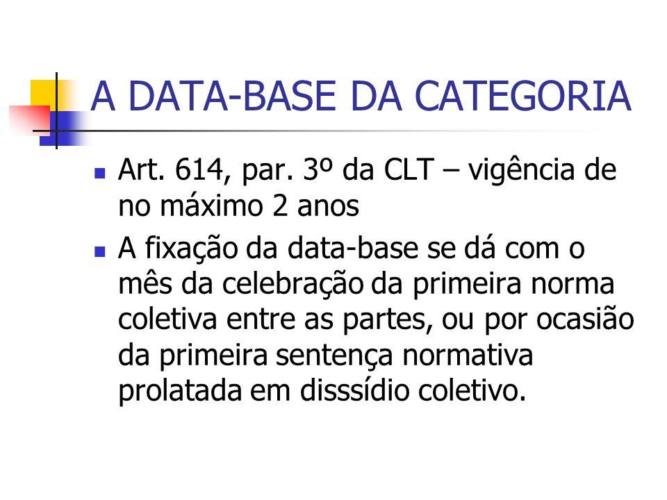 A DATA-BASE DA CATEGORIA Art. 614, par. 3º da CLT – vigência de no máximo 2 anos A fixação da data-base se dá com o mês da celebração da primeira norm