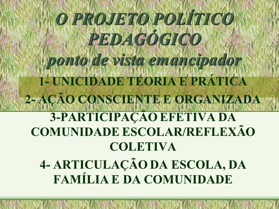 O PROJETO POLÍTICO PEDAGÓGICO ponto de vista emancipador 1- UNICIDADE TEORIA E PRÁTICA 2- AÇÃO CONSCIENTE E ORGANIZADA 3-PARTICIPAÇÃO EFETIVA DA COMUN