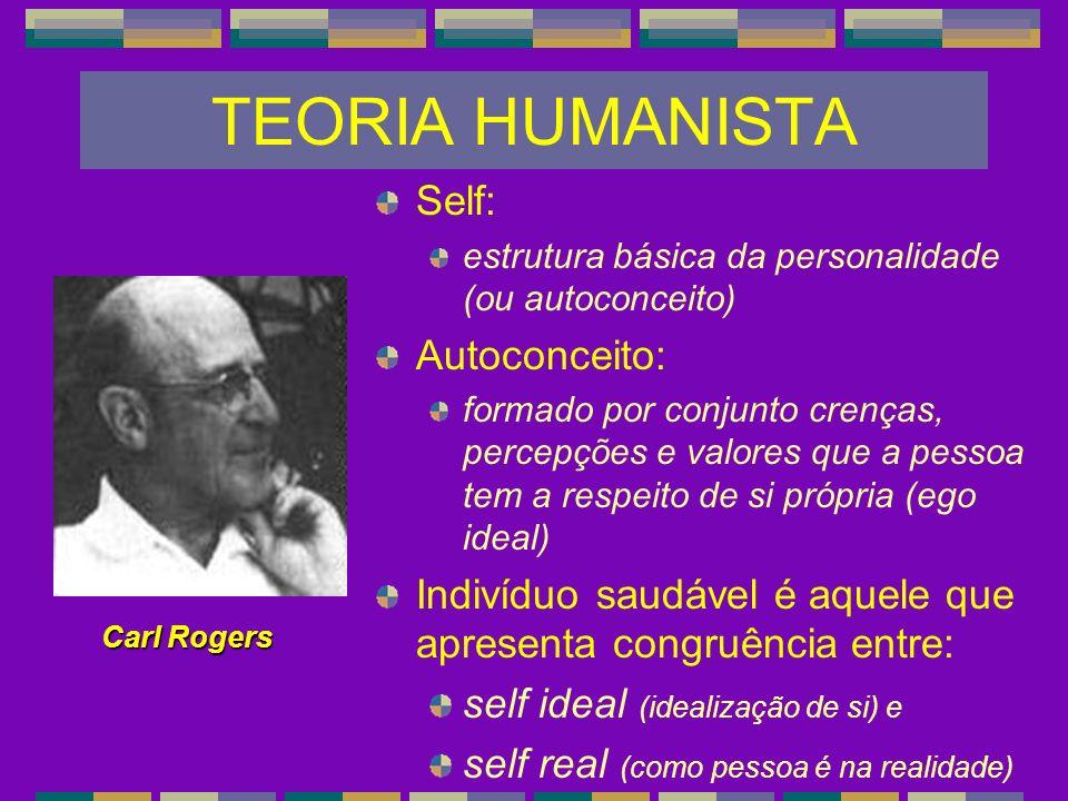 TEORIA HUMANISTA Carl Rogers Self: estrutura básica da personalidade (ou autoconceito) Autoconceito: formado por conjunto crenças, percepções e valore
