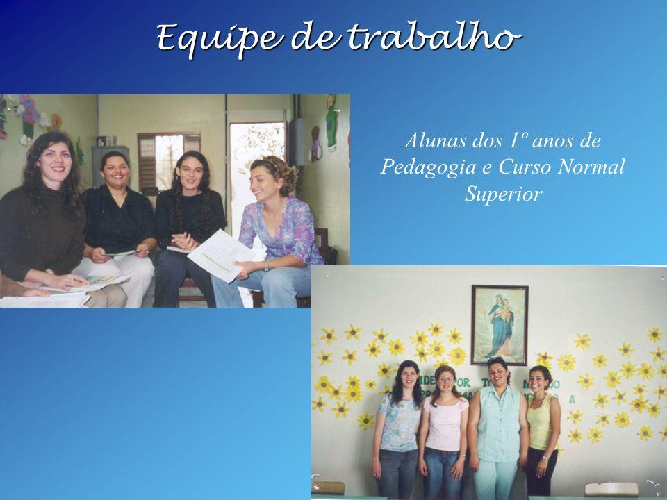 Equipe de trabalho Alunas dos 1º anos de Pedagogia e Curso Normal Superior