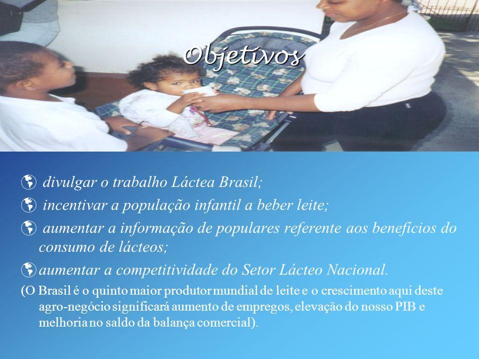 divulgar o trabalho Láctea Brasil; incentivar a população infantil a beber leite; aumentar a informação de populares referente aos benefícios do consu