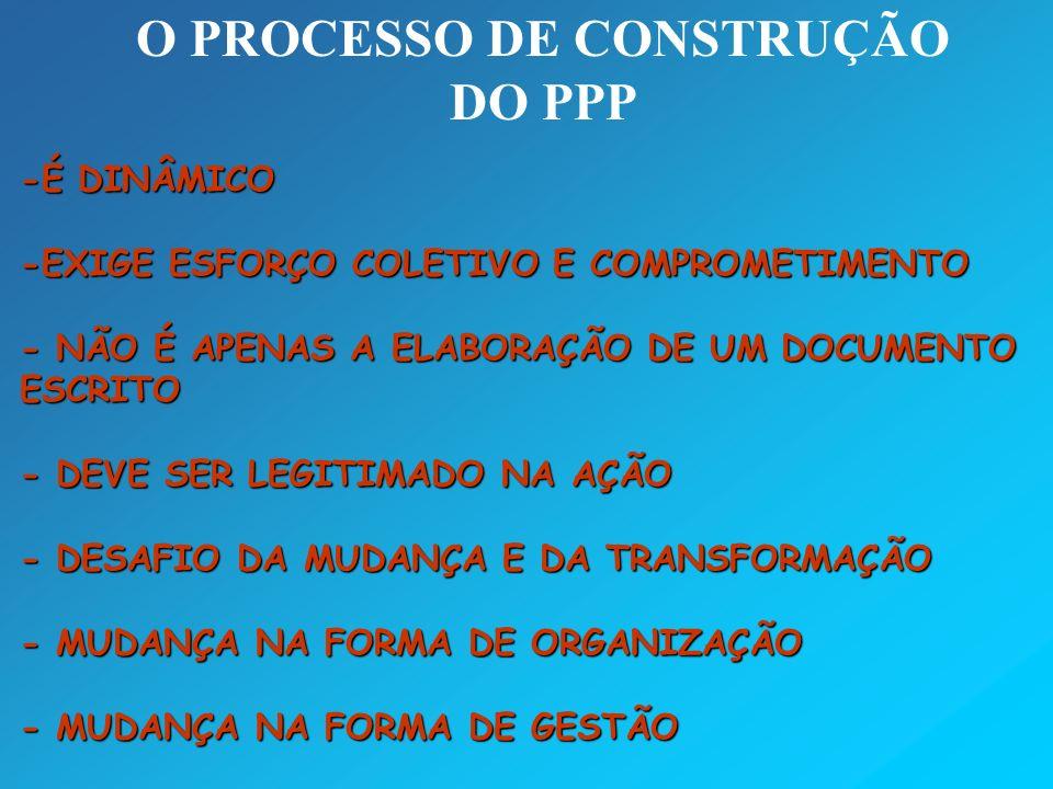 -É DINÂMICO -EXIGE ESFORÇO COLETIVO E COMPROMETIMENTO - NÃO É APENAS A ELABORAÇÃO DE UM DOCUMENTO ESCRITO - DEVE SER LEGITIMADO NA AÇÃO - DESAFIO DA MUDANÇA E DA TRANSFORMAÇÃO - MUDANÇA NA FORMA DE ORGANIZAÇÃO - MUDANÇA NA FORMA DE GESTÃO O PROCESSO DE CONSTRUÇÃO DO PPP