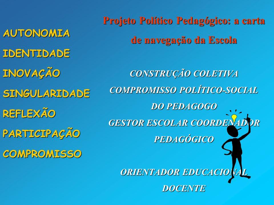 Projeto Político Pedagógico: a carta de navegação da Escola CONSTRUÇÃO COLETIVA COMPROMISSO POLÍTICO-SOCIAL DO PEDAGOGO GESTOR ESCOLAR COORDENADOR PEDAGÓGICO ORIENTADOR EDUCACIONAL DOCENTE AUTONOMIA IDENTIDADE INOVAÇÃO SINGULARIDADE REFLEXÃO PARTICIPAÇÃO COMPROMISSO