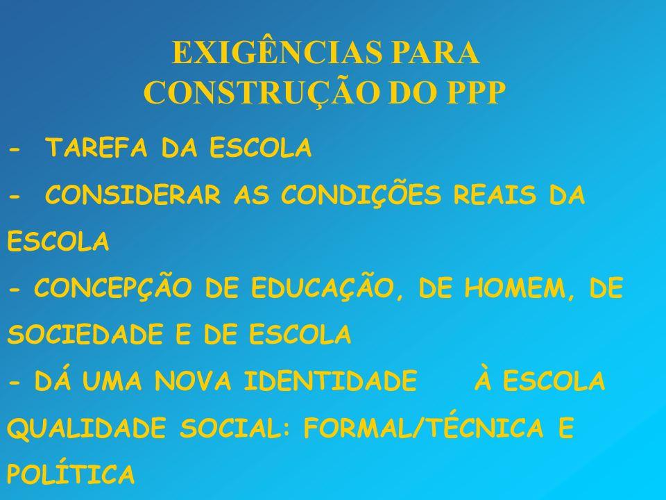- TAREFA DA ESCOLA - CONSIDERAR AS CONDIÇÕES REAIS DA ESCOLA - CONCEPÇÃO DE EDUCAÇÃO, DE HOMEM, DE SOCIEDADE E DE ESCOLA - DÁ UMA NOVA IDENTIDADEÀ ESCOLA QUALIDADE SOCIAL: FORMAL/TÉCNICA E POLÍTICA EXIGÊNCIAS PARA CONSTRUÇÃO DO PPP
