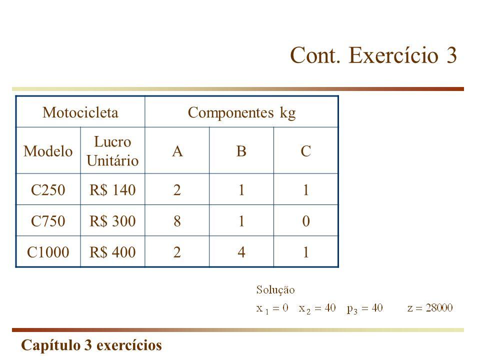 Capítulo 3 exercícios Cont. Exercício 3 MotocicletaComponentes kg Modelo Lucro Unitário ABC C250R$ 140211 C750R$ 300810 C1000R$ 400241
