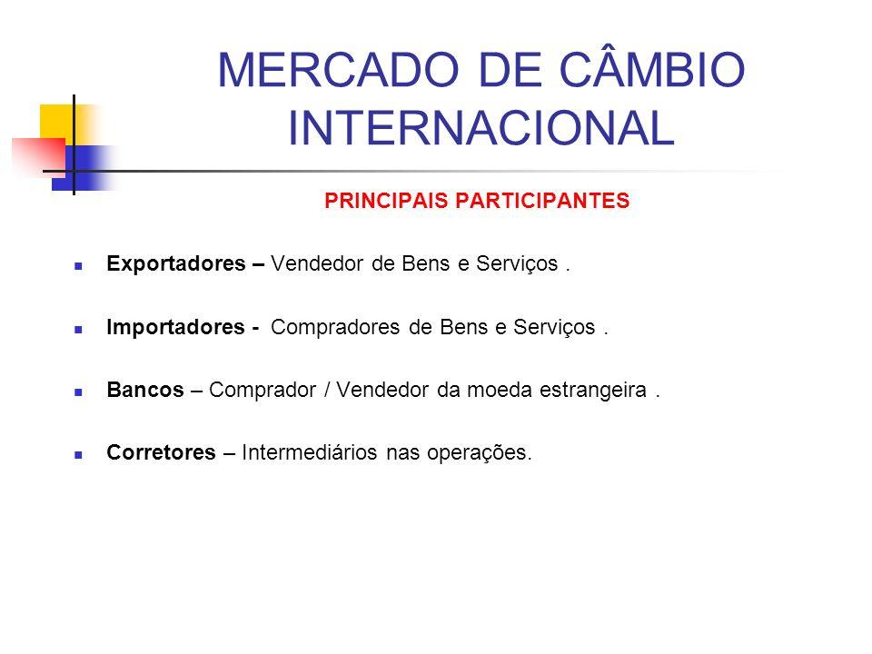 MERCADO DE CÂMBIO INTERNACIONAL PRINCIPAIS PARTICIPANTES Exportadores – Vendedor de Bens e Serviços. Importadores - Compradores de Bens e Serviços. Ba