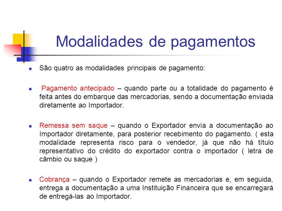 Modalidades de pagamentos São quatro as modalidades principais de pagamento: Pagamento antecipado – quando parte ou a totalidade do pagamento é feita