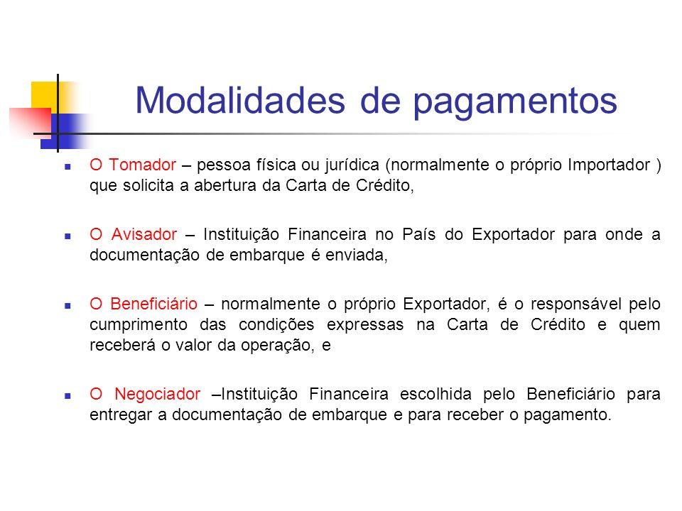 Modalidades de pagamentos O Tomador – pessoa física ou jurídica (normalmente o próprio Importador ) que solicita a abertura da Carta de Crédito, O Avi