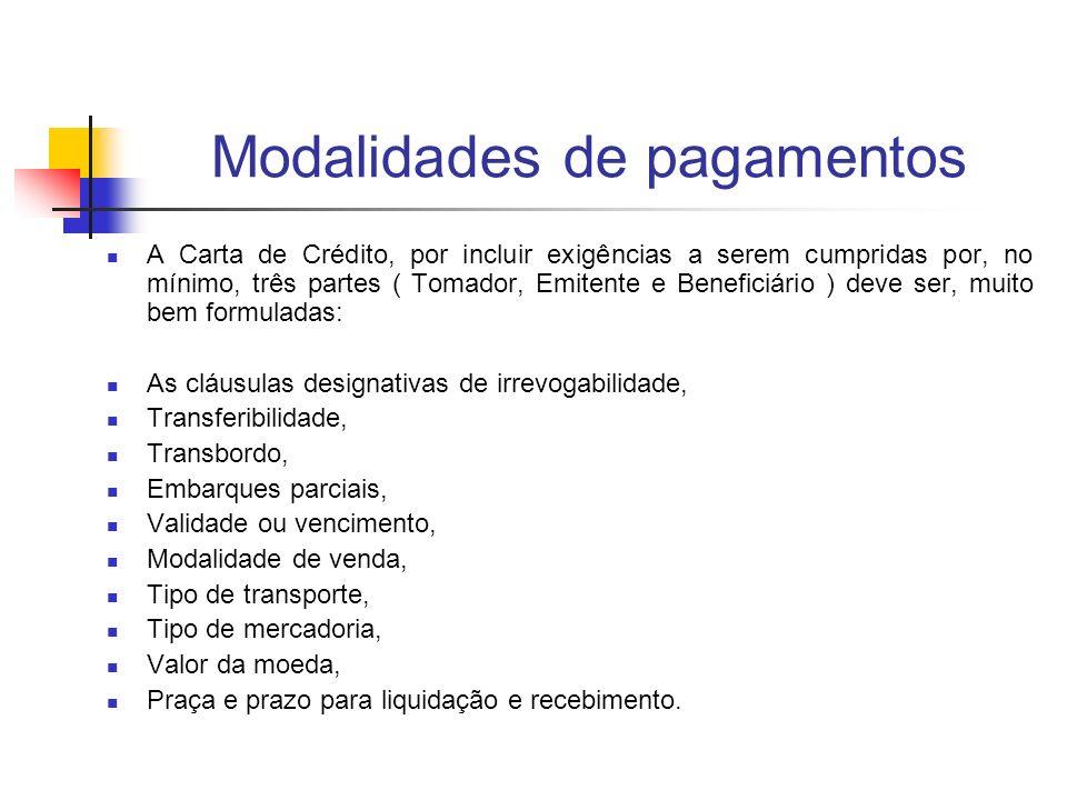 Modalidades de pagamentos A Carta de Crédito, por incluir exigências a serem cumpridas por, no mínimo, três partes ( Tomador, Emitente e Beneficiário