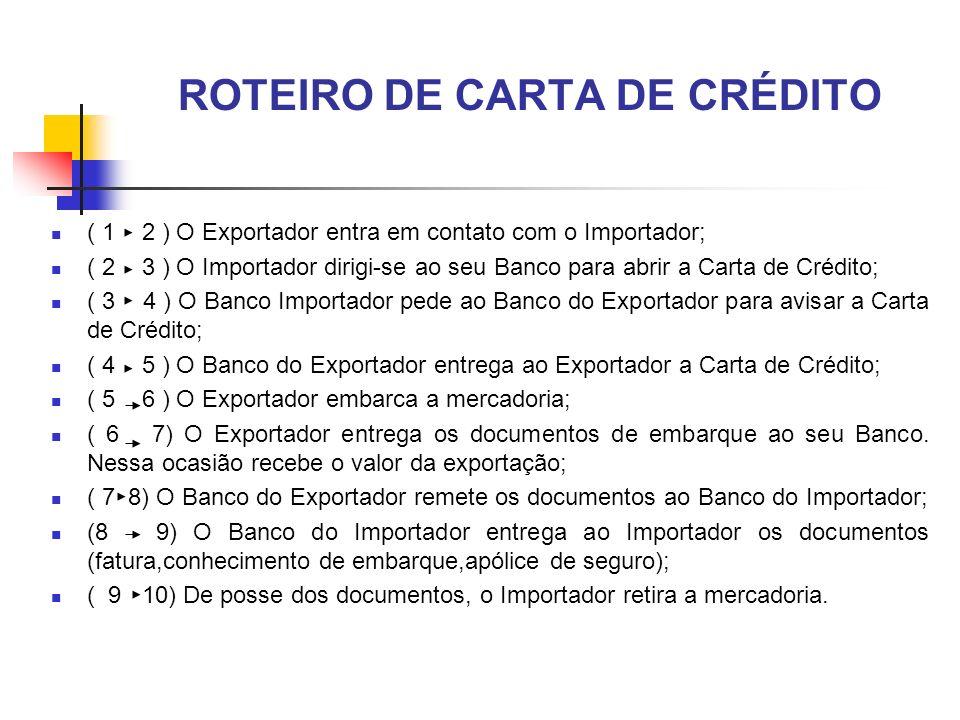 ROTEIRO DE CARTA DE CRÉDITO ( 1 2 ) O Exportador entra em contato com o Importador; ( 2 3 ) O Importador dirigi-se ao seu Banco para abrir a Carta de