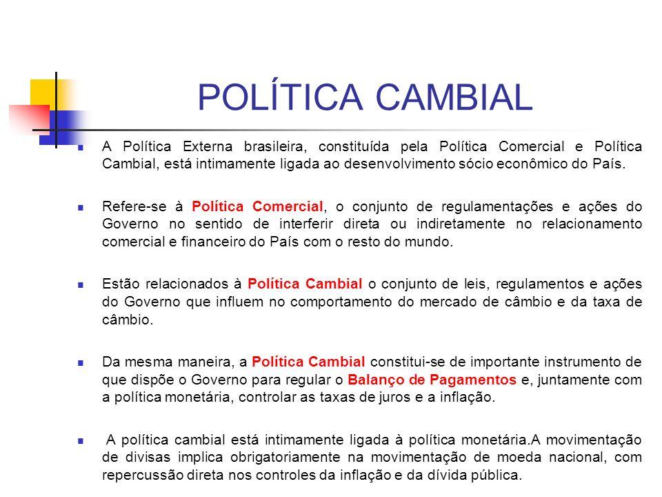 POLÍTICA CAMBIAL A Política Externa brasileira, constituída pela Política Comercial e Política Cambial, está intimamente ligada ao desenvolvimento sóc