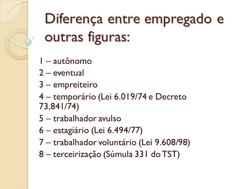 Diferença entre empregado e outras figuras: 1 – autônomo 2 – eventual 3 – empreiteiro 4 – temporário (Lei 6.019/74 e Decreto 73,841/74) 5 – trabalhado