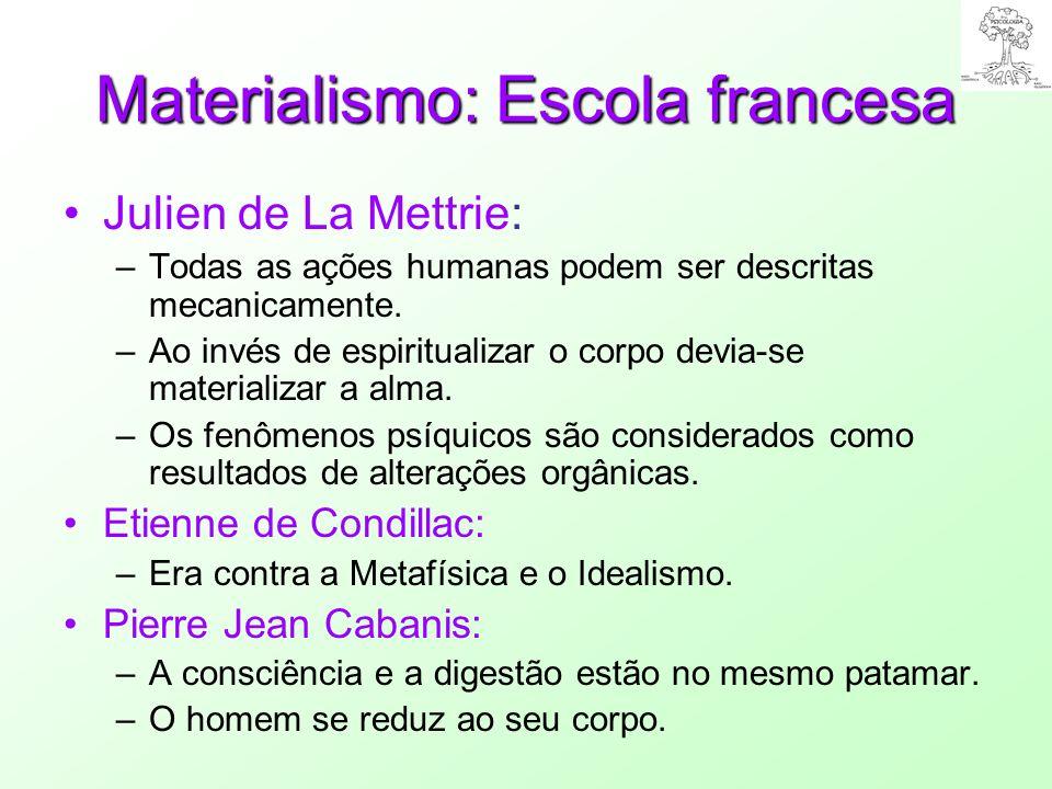 Materialismo: Escola francesa Julien de La Mettrie: –Todas as ações humanas podem ser descritas mecanicamente. –Ao invés de espiritualizar o corpo dev