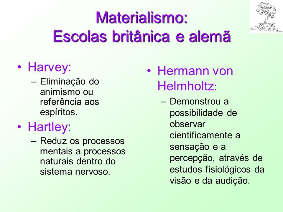 Materialismo: Escolas britânica e alemã Harvey: –Eliminação do animismo ou referência aos espíritos. Hartley: –Reduz os processos mentais a processos