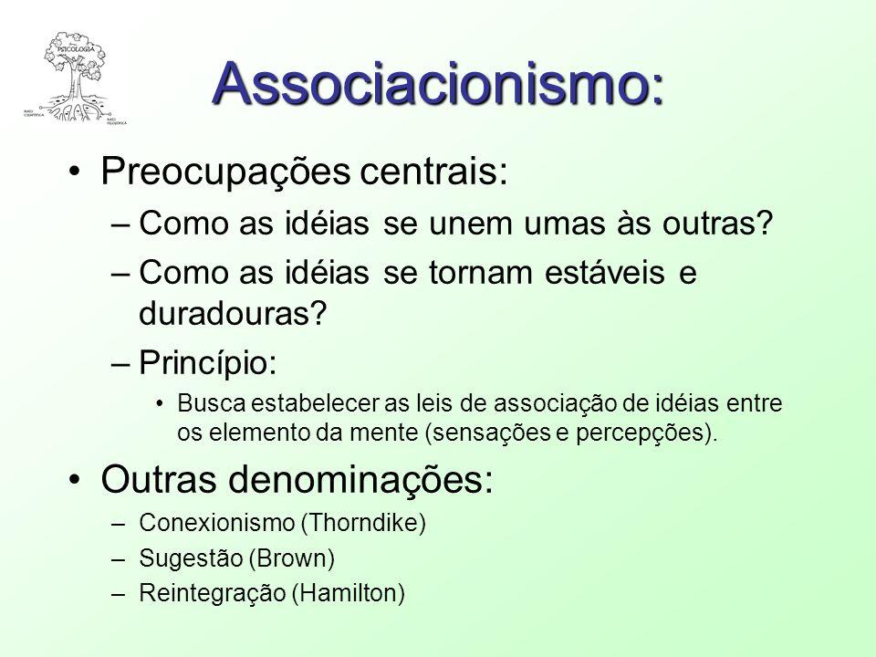 Associacionismo : Preocupações centrais: –Como as idéias se unem umas às outras? –Como as idéias se tornam estáveis e duradouras? –Princípio: Busca es