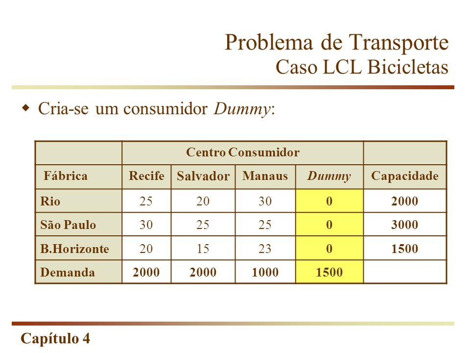 Capítulo 4 Problema de Transporte Caso LCL Bicicletas Centro Consumidor FábricaRecife Salvador ManausDummyCapacidade Rio25203002000 São Paulo3025 03000 B.Horizonte20152301500 Demanda2000 10001500 Cria-se um consumidor Dummy: