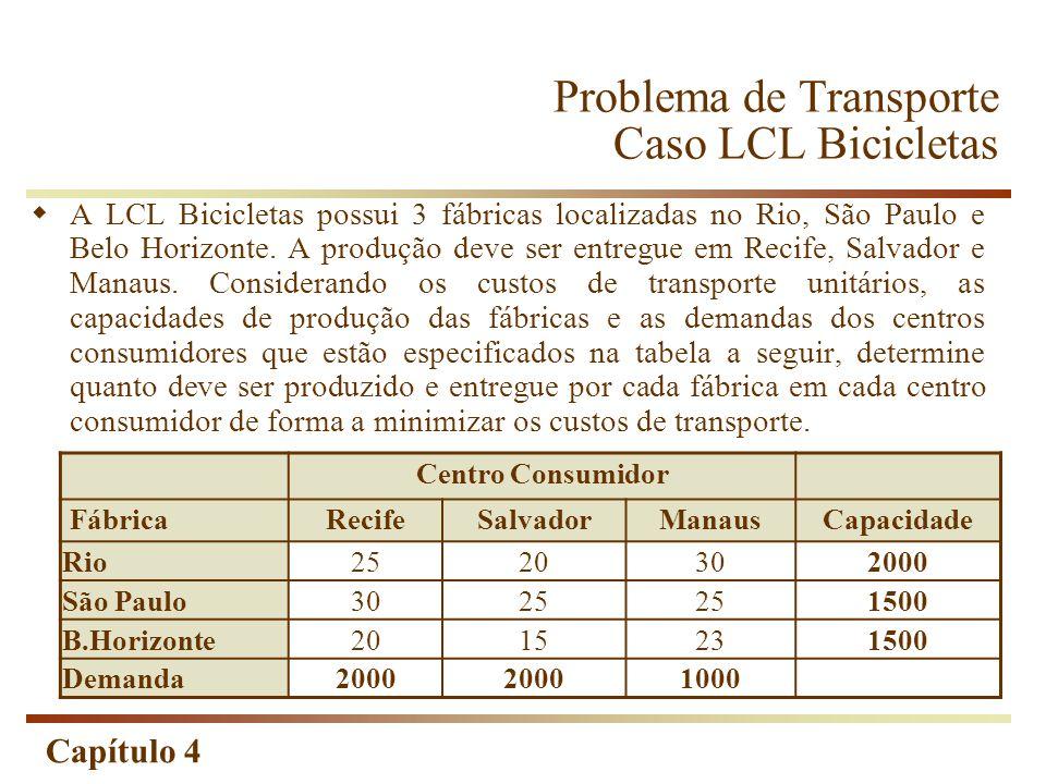 Capítulo 4 Problema de Transporte Caso LCL Bicicletas Centro Consumidor FábricaRecifeSalvadorManausCapacidade Rio2520302000 São Paulo3025 1500 B.Horizonte2015231500 Demanda2000 1000 A LCL Bicicletas possui 3 fábricas localizadas no Rio, São Paulo e Belo Horizonte.