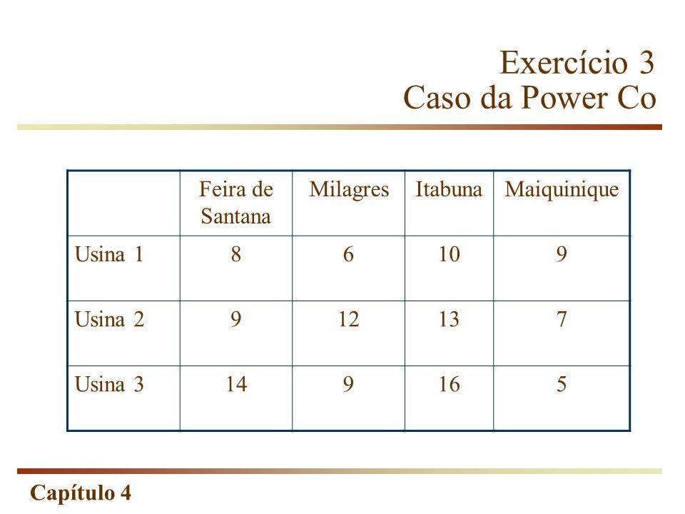 Capítulo 4 Exercício 3 Caso da Power Co Feira de Santana MilagresItabunaMaiquinique Usina 186109 Usina 2912137 Usina 3149165