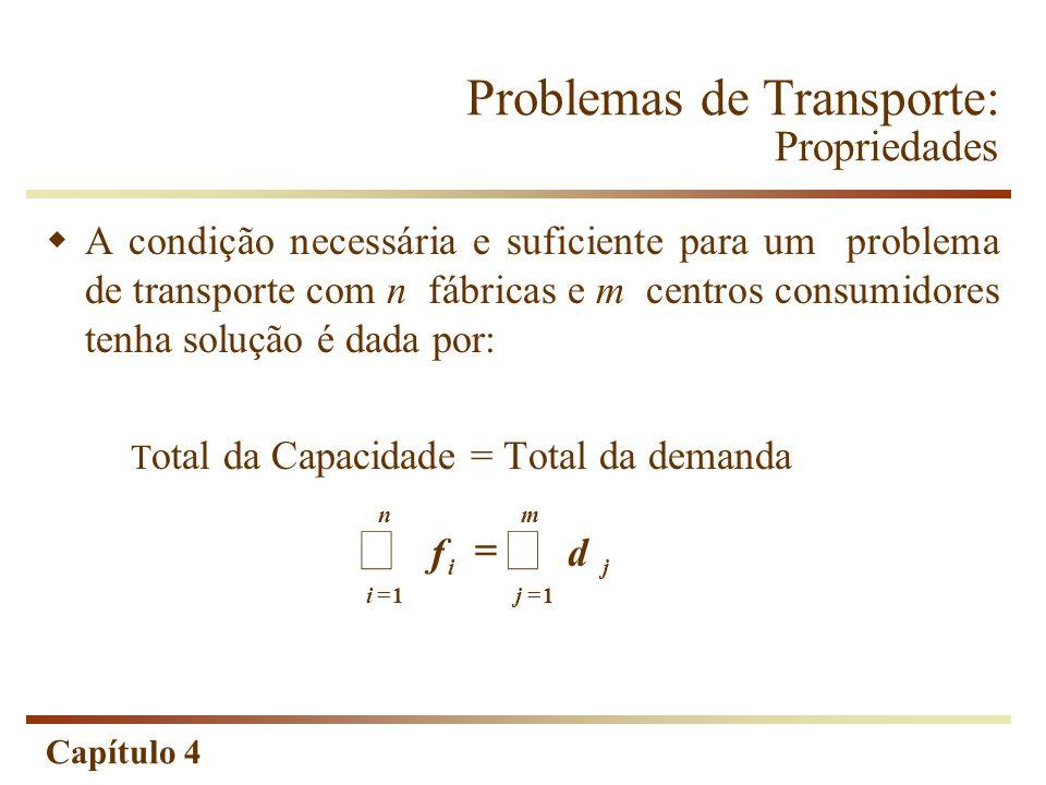 Capítulo 4 A condição necessária e suficiente para um problema de transporte com n fábricas e m centros consumidores tenha solução é dada por: T otal da Capacidade = Total da demanda m j j n i i df 11 Problemas de Transporte: Propriedades