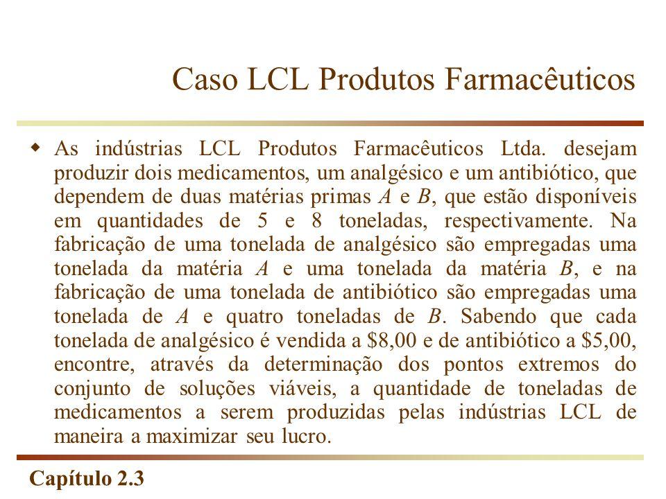 Capítulo 2.3 Caso LCL Produtos Farmacêuticos As indústrias LCL Produtos Farmacêuticos Ltda. desejam produzir dois medicamentos, um analgésico e um ant