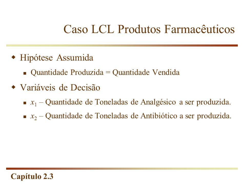 Capítulo 2.3 Caso LCL Produtos Farmacêuticos Hipótese Assumida Quantidade Produzida = Quantidade Vendida Variáveis de Decisão x 1 – Quantidade de Tone