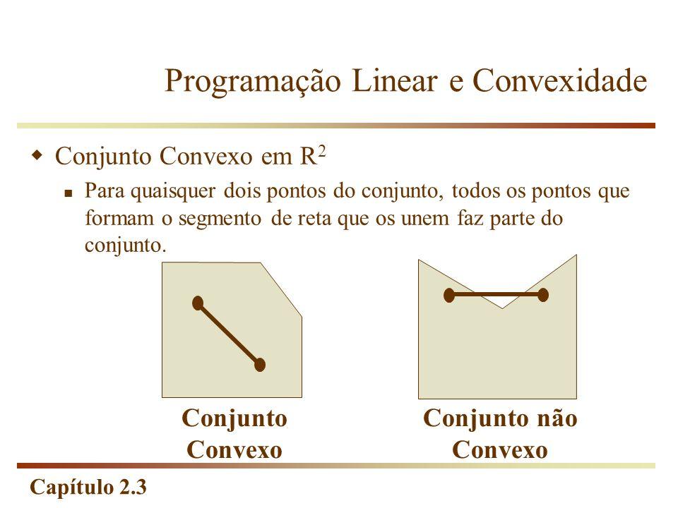 Capítulo 2.3 Conjunto Convexo em R 2 Para quaisquer dois pontos do conjunto, todos os pontos que formam o segmento de reta que os unem faz parte do co