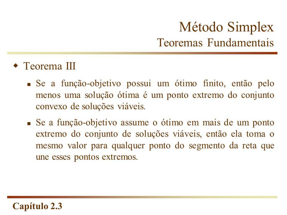 Capítulo 2.3 Teorema III Se a função-objetivo possui um ótimo finito, então pelo menos uma solução ótima é um ponto extremo do conjunto convexo de sol