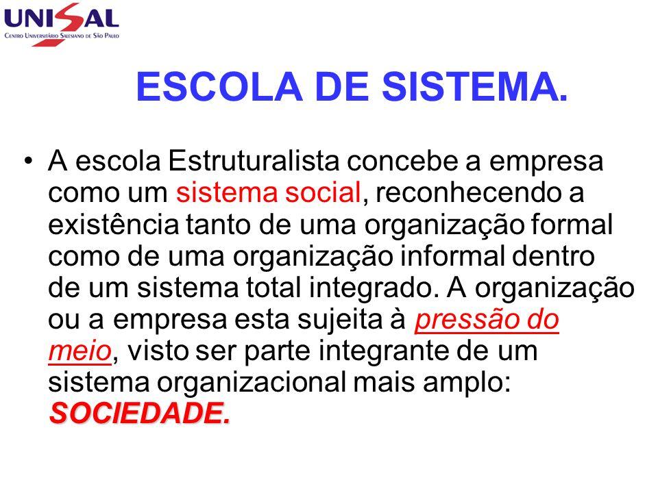 ESCOLA DE SISTEMA.
