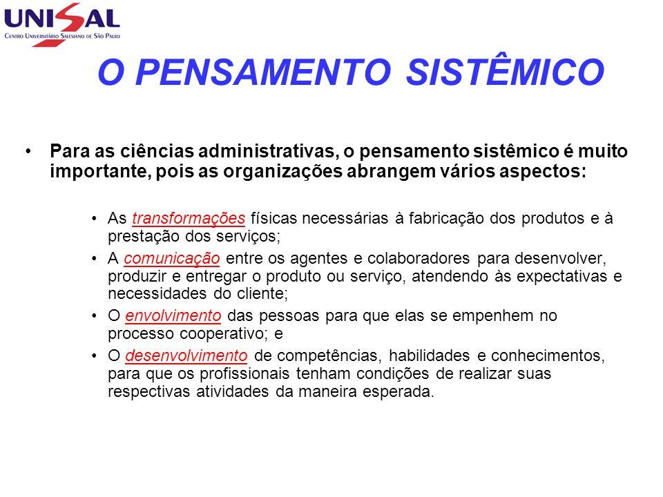 SISTEMAS.Sistema é a conjunção de todos os elementos que compõem um unidade de valor individual.